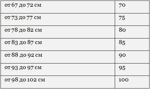 Фотография: Определите размер бюстгальтера. Измерьте обхват под грудью и н