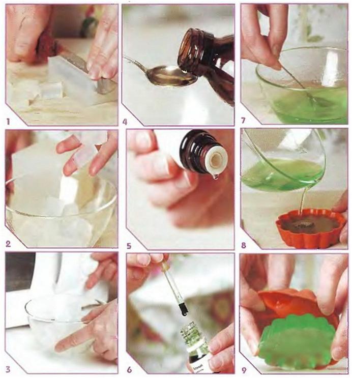 Как сделать своими руками мыльную основу